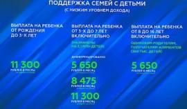 Неполные семьи будут получать ежемесячно по 5 650 рублей на детей от 8 до 16 лет
